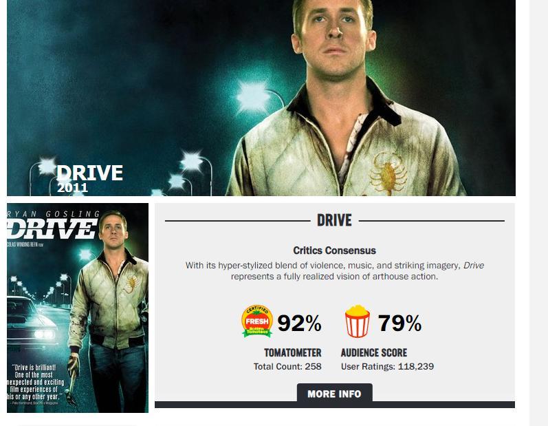 Drive Rotten